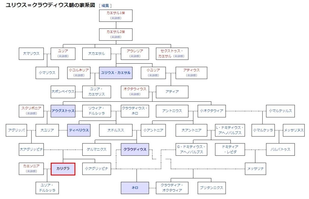 ユリウス=クラウディウス朝の家系図